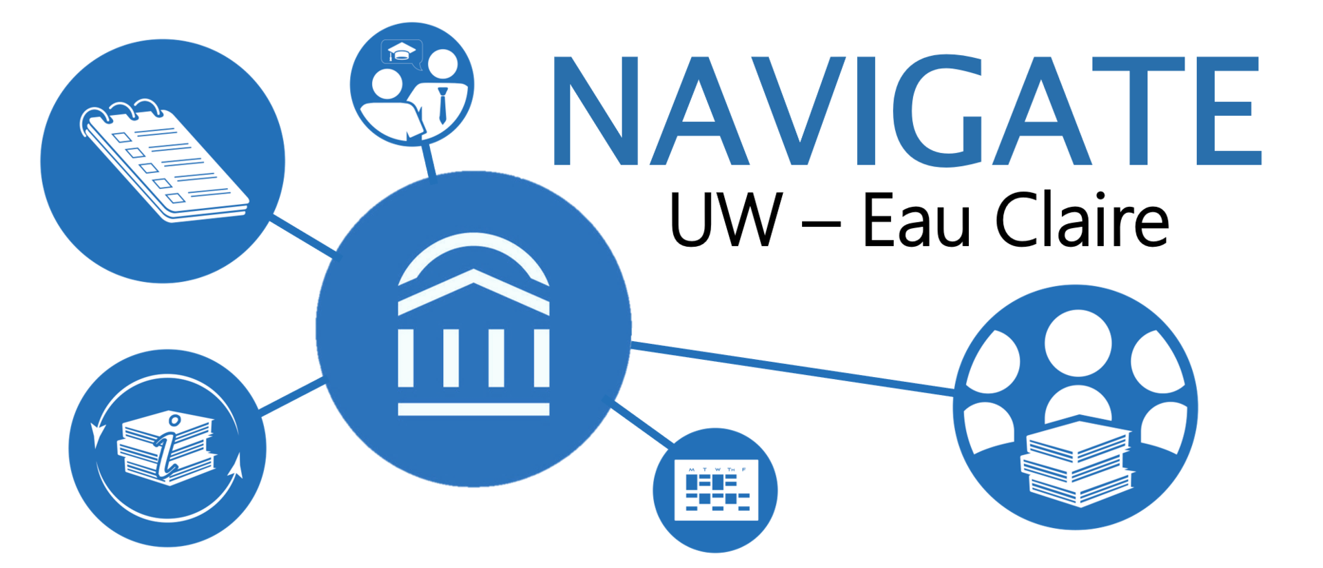 The Navigate Student app and its web of capabilities
