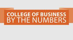 College of Business by the Numbers