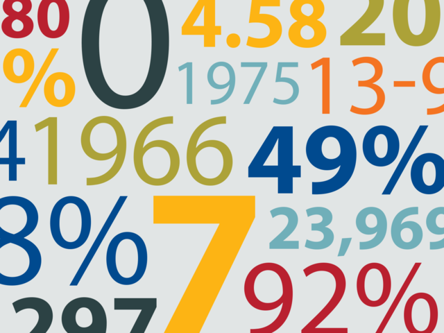 graphic with numbers